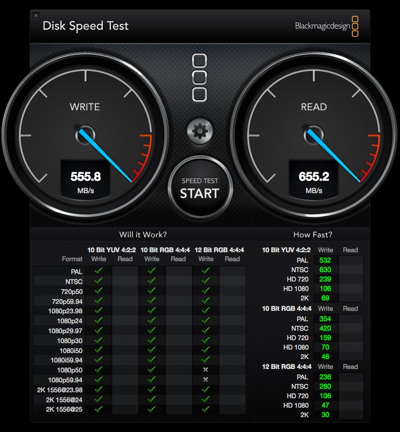 DiskSpeedTest iMac5K