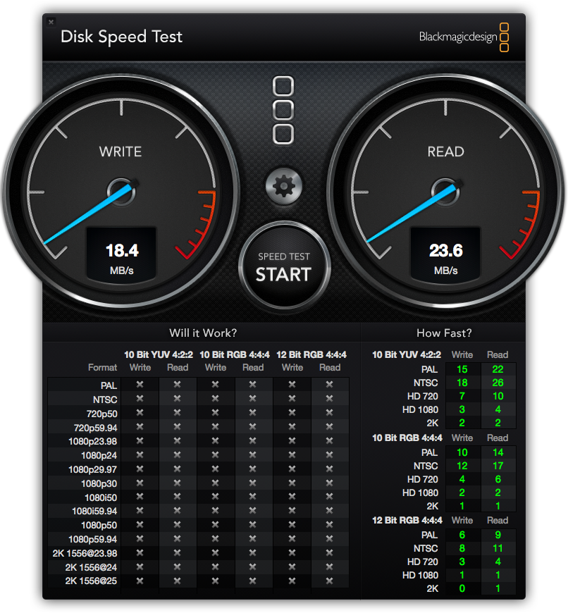 DiskSpeedTest lan on cable